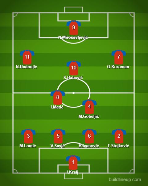Fudbalska reprezentacija SNS-a – jedanaest naprednih